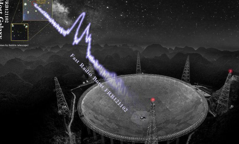 211014113205 01 repeating fast radio bursts super 169 w3cUxTnow-trending